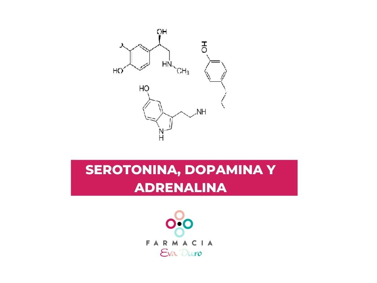 Serotonina, Dopamina y Adrenalina
